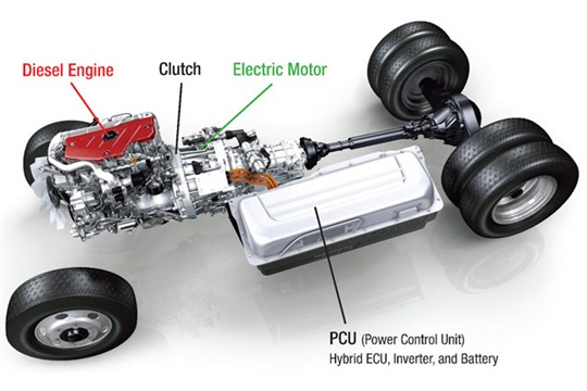 hino features city hino hino 4 0 litre diesel electric hybrid