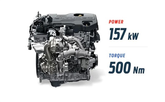 Engine Power and Torque