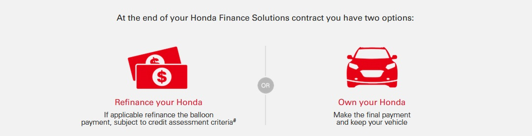 Honda Finance Solutions Brochure .