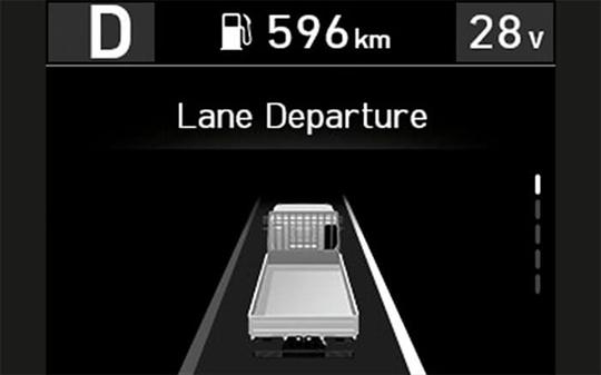 Lane Departure Warning (LDW)
