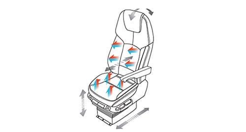 New profile seat (driver's seat)