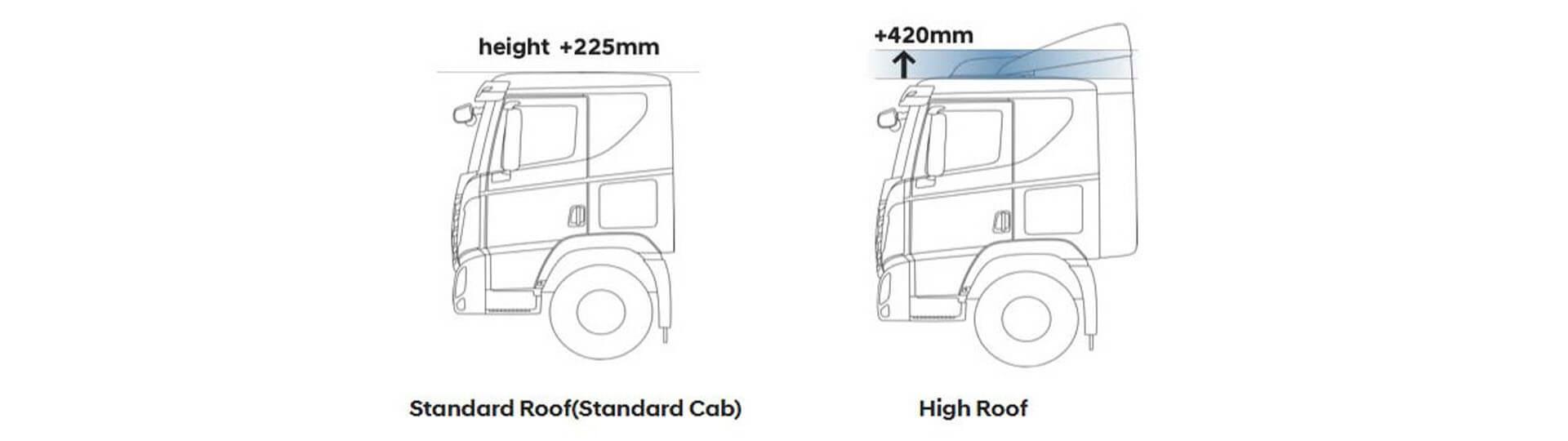 Cab Variants