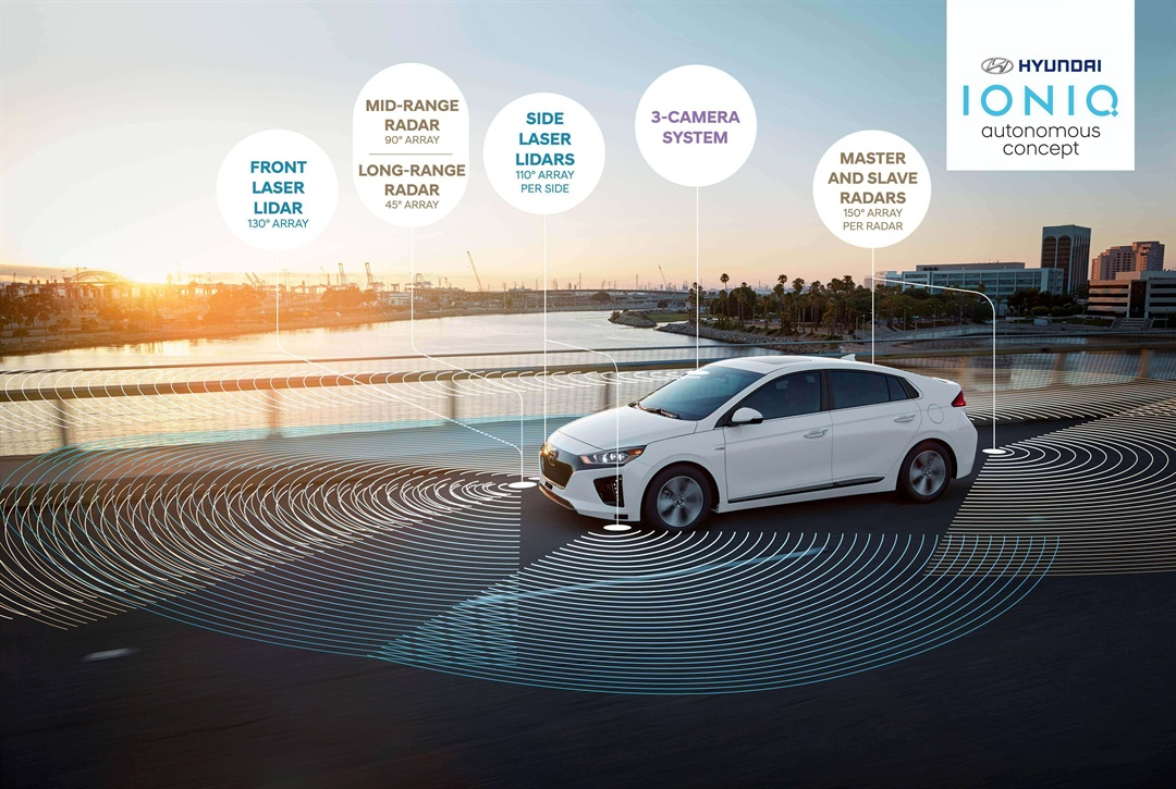 Over The Longer Term Hyundai And Aurora Will Work To Commercialise Self Driving Vehicles Worldwide