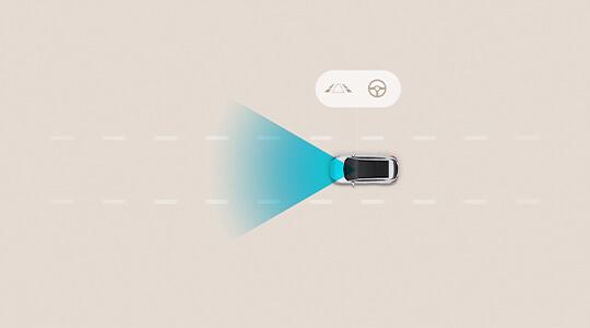 Lane Keeping Assist – Line/Road-Edge (LKA-L/R).