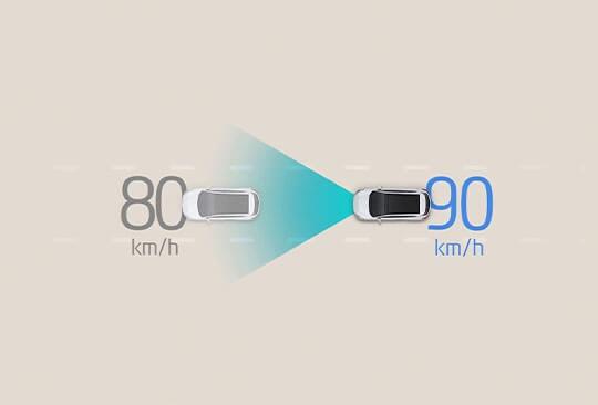 Forward Collision-Avoidance Assist (FCA).