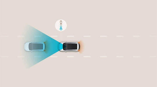Forward Collision-Avoidance Assist – Car and Pedestrian.
