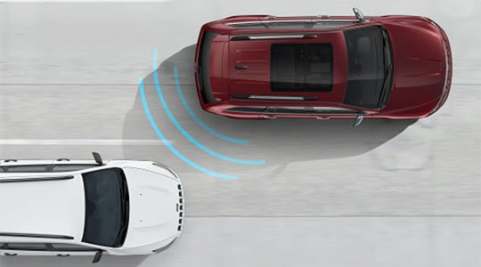 Blind Spot Monitoring and Rear Cross Path Detection