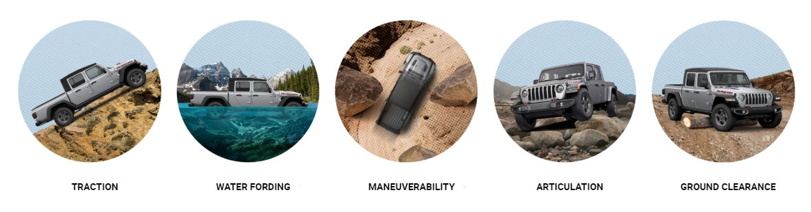 Capability Features