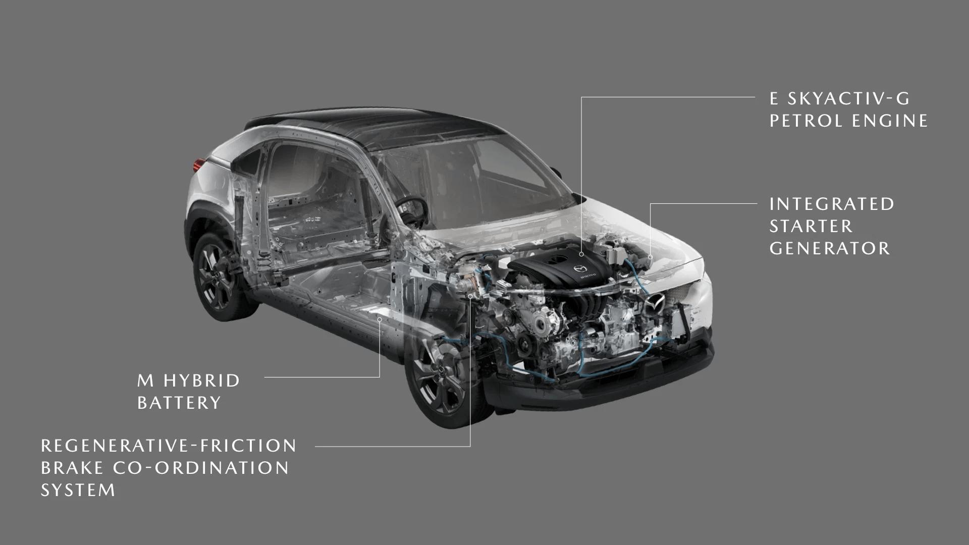 Mazda MX-30 Performance