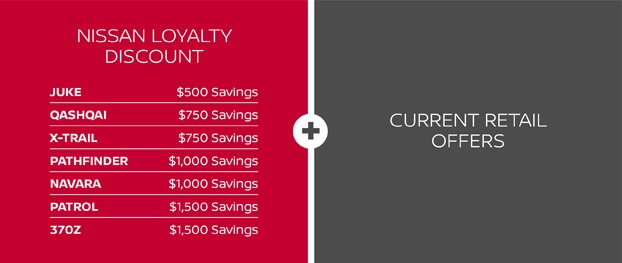Nissan Loyalty Discount Graphic