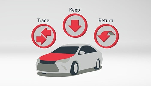 About Business Finance from Newcastle Toyota