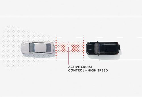 Active Cruise Control - High Speed