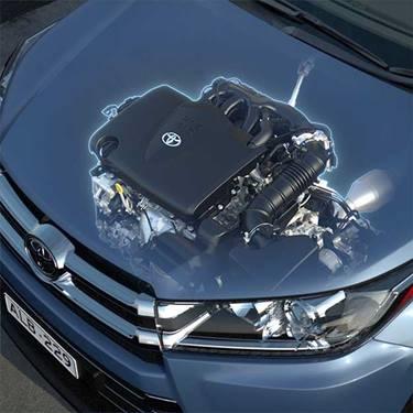 Toyota Kluger Features | Sydney City Toyota